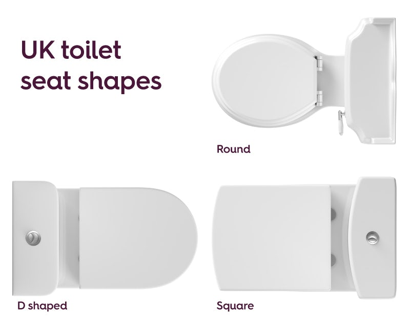 UK toilet seat shapes