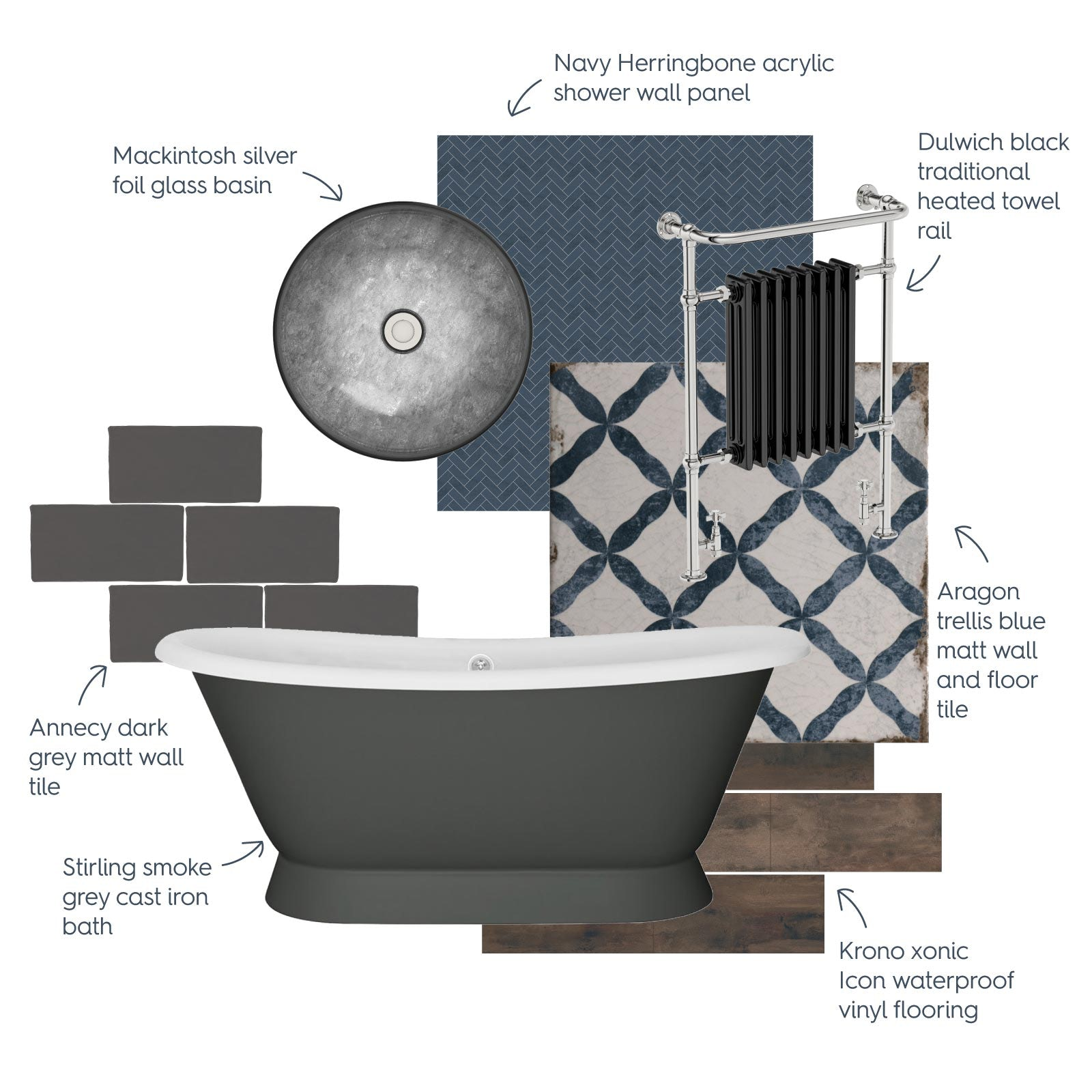 Dark Luxe bathroom mood board