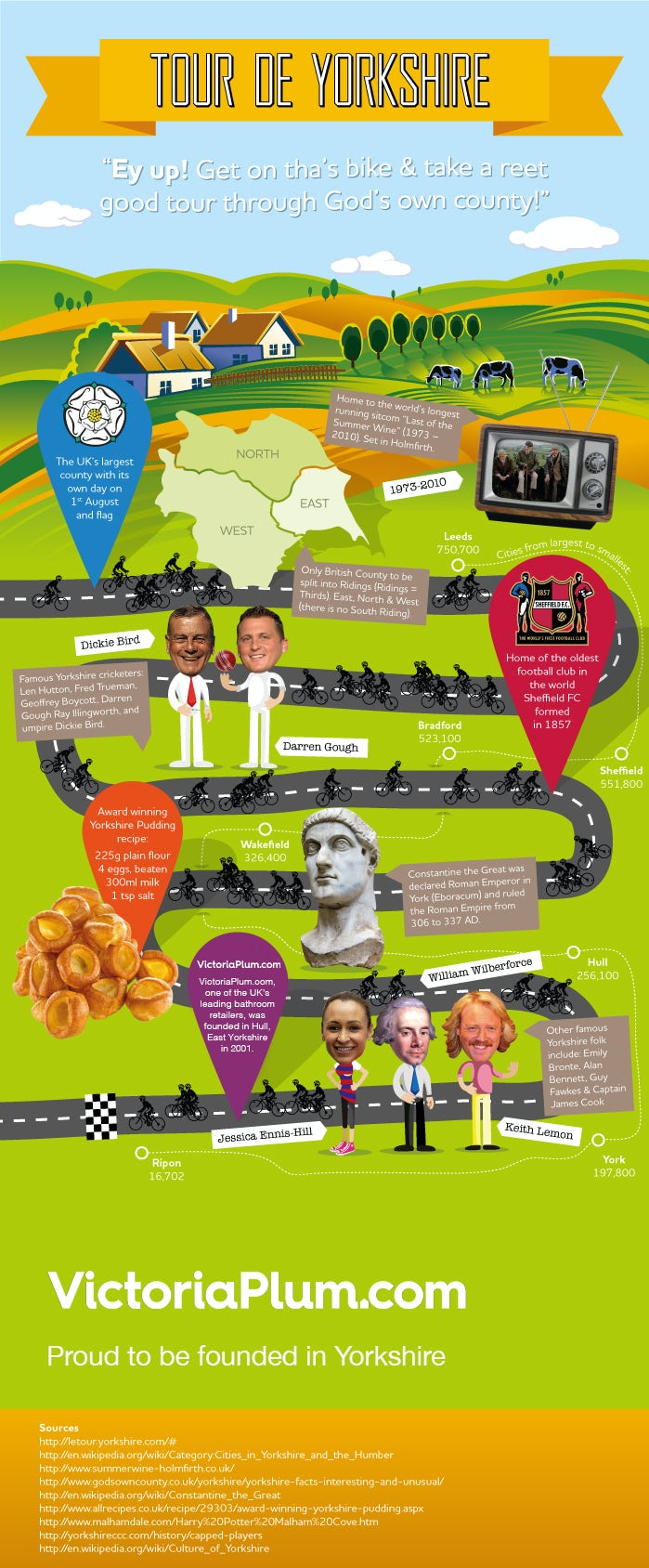 Welcome to Yorkshire Infographic