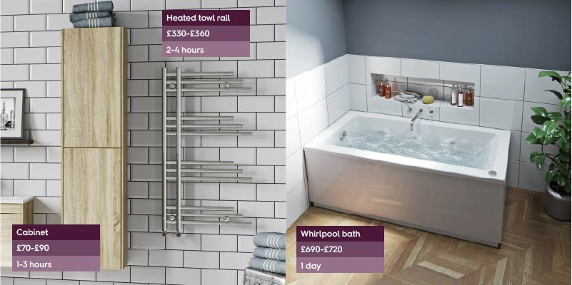 Typical bathroom installation costs 2021