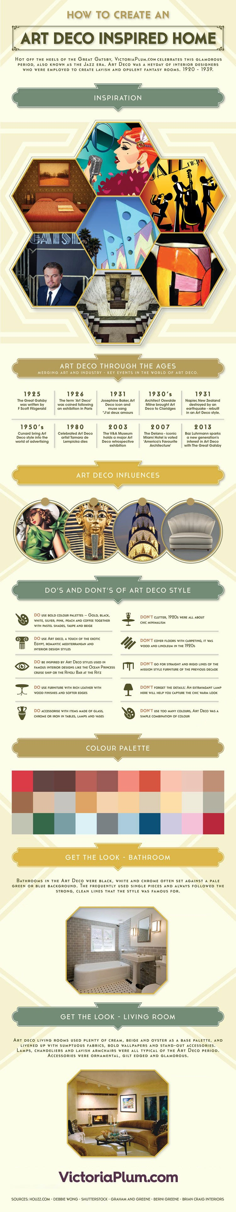 Art Deco infographic