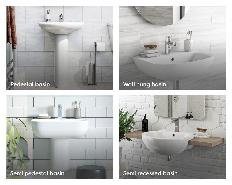 Different types of basin